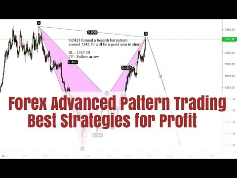 Forex trading market structure