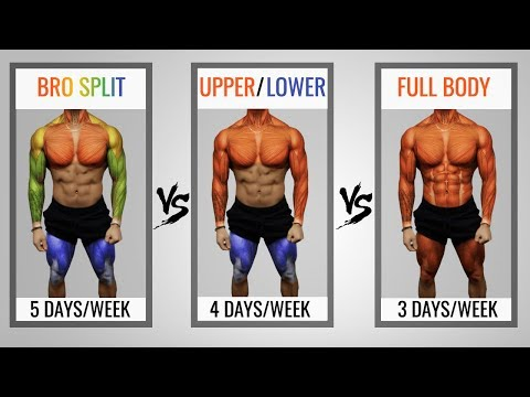 The Best Science-Based Workout Split To Maximize Growth (CHOOSE WISELY!)