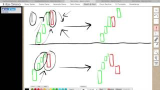 Binary Options - When to Enter Trades