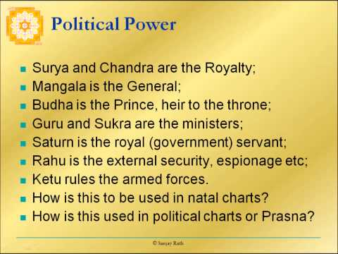 Political Powers of Graha-Navagraha02-Slide10