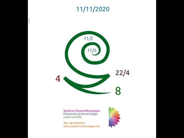 Les énergies du mercredi 11/11/2020 en numérologie