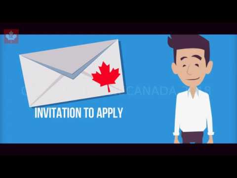Express Entry - How it Works! [URDU/HINDI] - CIE - Canada Immigration Experts (R)