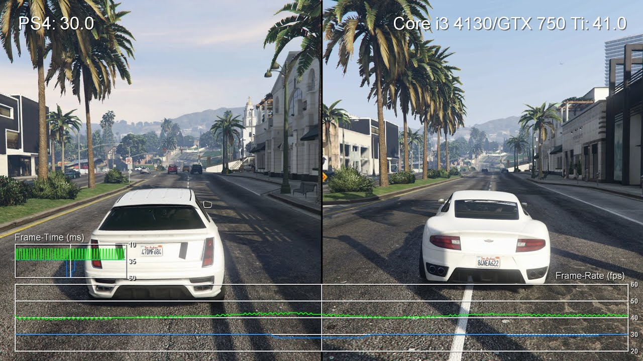 Grand Theft Auto  Ps Vs Core I  Ti Frame Rate Tests Youtube