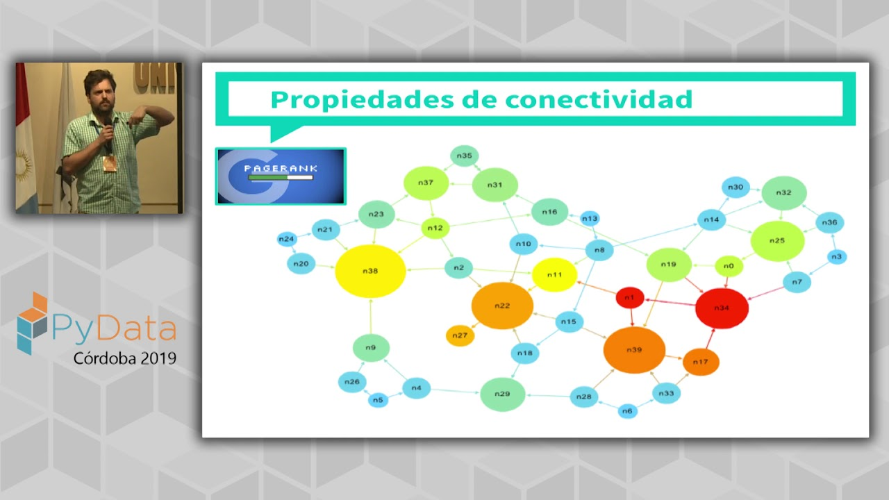 Image from Federico Albanese: Machine Learning over graphs | PyData Córdoba