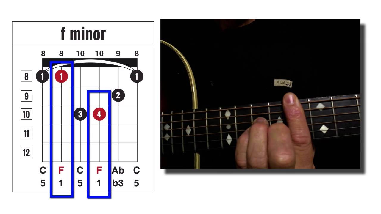 F Minor Guitar Chord Ace Chord Finder Code 8am Youtube