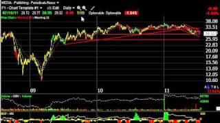 COF, DIOD, INFY, TTC - Stock Charts - Harry Boxer, TheTechTrader.com