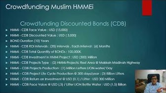 HMMi-MLACW- Crowedfunding