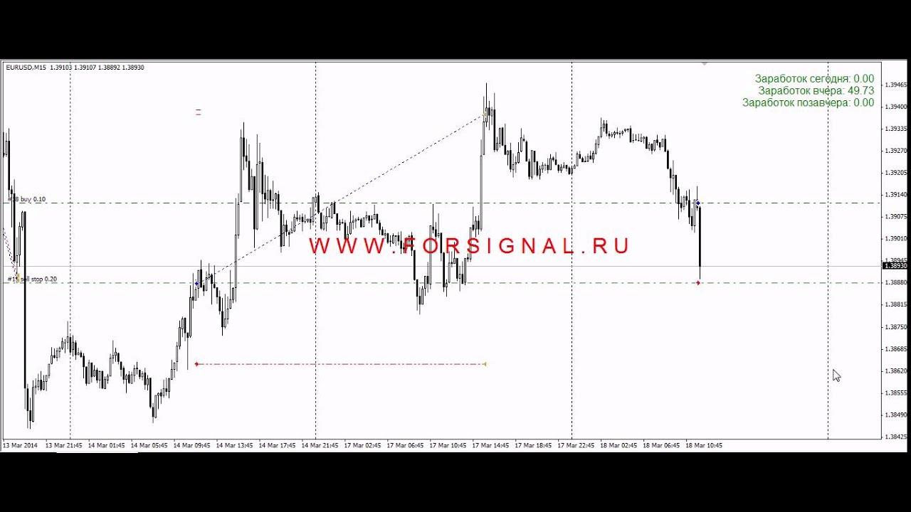 Советник forex 100 за месяц instaforex 240 гривен
