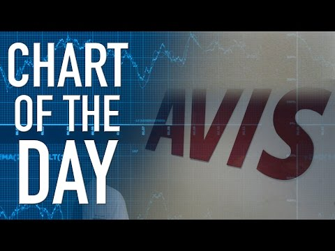 Hedge Fund Buys into Avis, Joining Tiger Global and Boosting the Stock