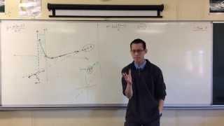 Determining the Oblique Asymptote (Polynomial Division)