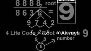 Life Code Numerology Powerfull of Number