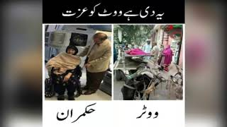 Health Facilities For Pakistani Public And Rulers