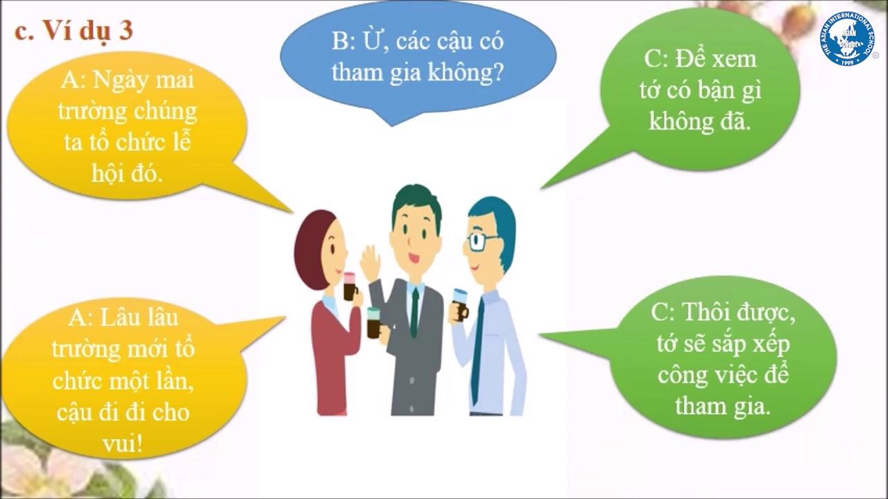 Hành động nói – GV: Nguyễn Thị Thủy Tiên I Ngữ Văn 8