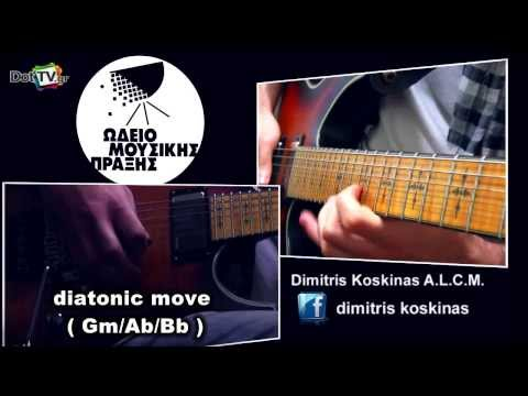 Picking Techniques by Dim Koskinas