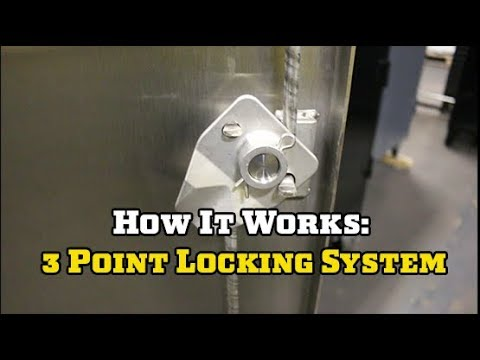 How It Works: Our 3 Point Locking System