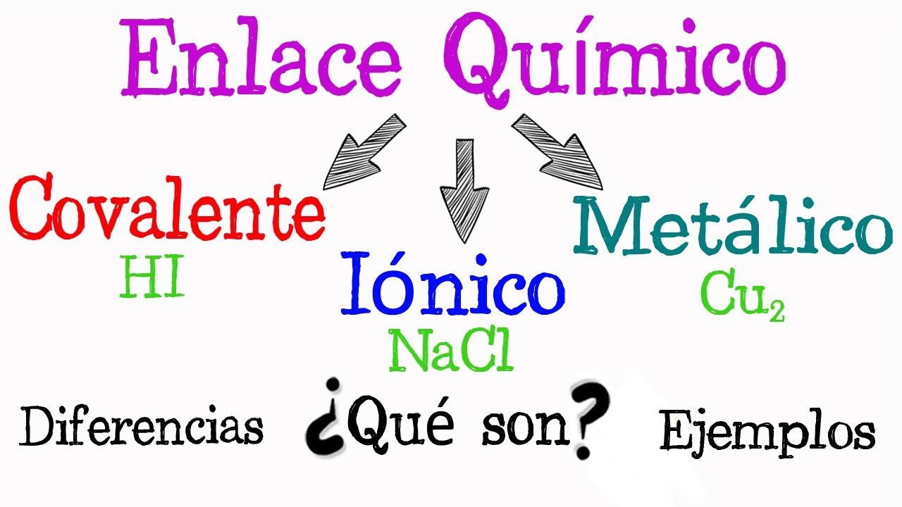 Qué Es Enlace Químico Tipos De Enlace Iónico Covalente Metálico Fácil Y Rápido Química Youtube