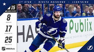 Nikita Kucherov collects First Star of the Month honors