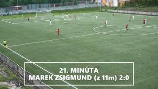 42772b96acc61 Zostrih: MFK Ružomberok juniori – FK Železiarne Podbrezová juniori 2:0 (2: