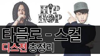 한국 힙합 디스전 레전드, 타블로 vs. 스컬 디스전 총정리! [Hip Hop]