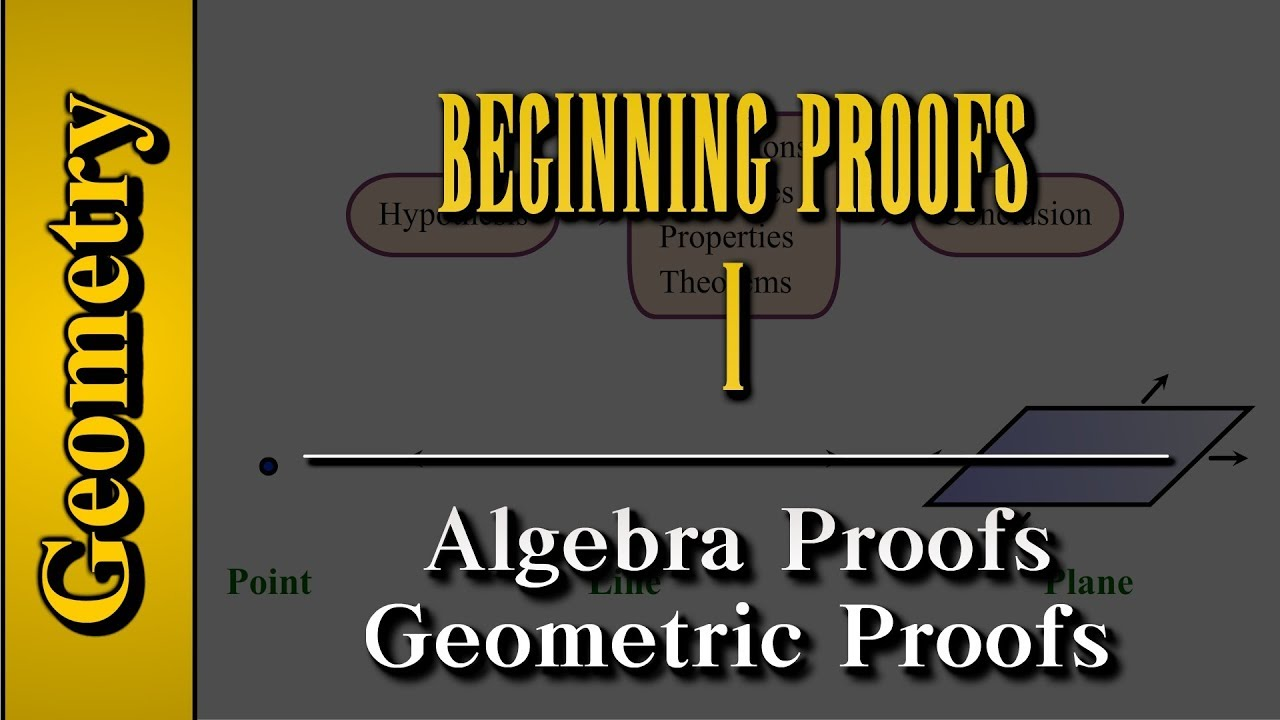 Geometry: Beginning Proofs (Level 25 of 25)  Algebra Proofs, Geometric Proofs Throughout Geometry Worksheet Beginning Proofs
