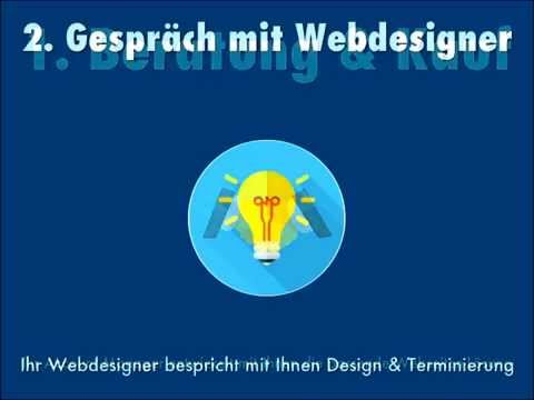 Topmoderne Firmenwebseite In 8 Schritten - Die Webmeister GmbH