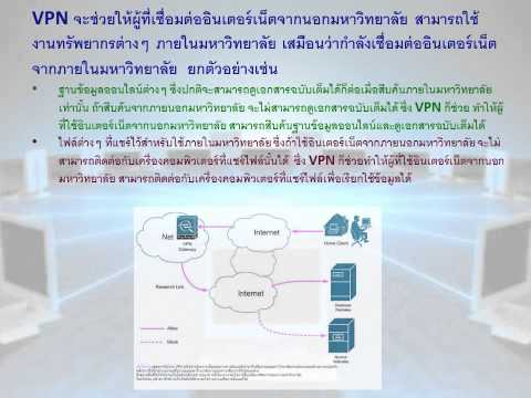 ระบบ VPN - Virtual Private Network