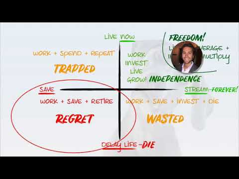How to Get Wealthy Fast  - The EPIC Problem and YOUR Options  - Real Estate Business