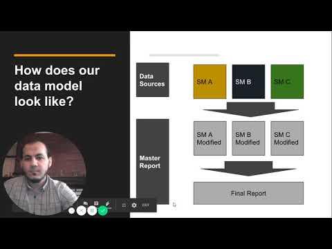 Advanced Google Sheets Course: Case # 1 Vodi Corp System Limitations