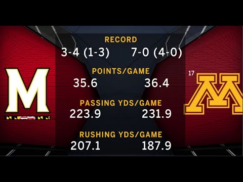 Previewing No. 9 Maryland men's basketball vs. Minnesota: Game ...