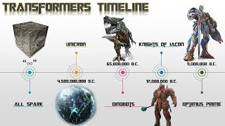 The Transformers Timeline | Michael Bay Transformers Franchise Timeline Explained