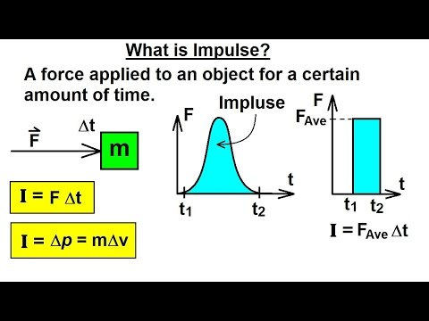 physics momentum Science of speed: momentum and time increasing the time of a collision from a tenth of a second to two tenths of a second can make a huge difference in the number of g's a driver experiences.