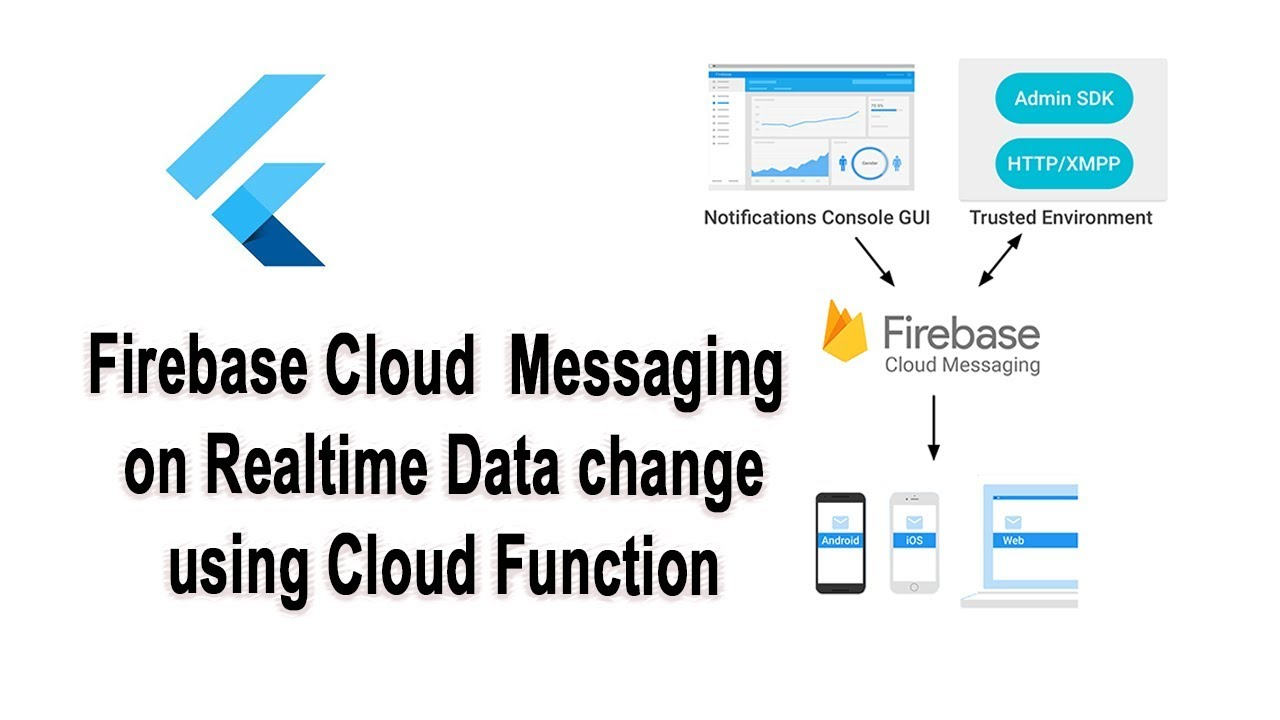 Flutter: Push Notification on Realtime Data Change using Cloud Functions
