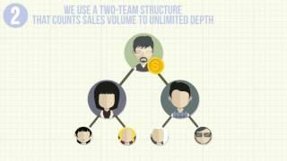 Network marketing MLM animated explainer video (custom)