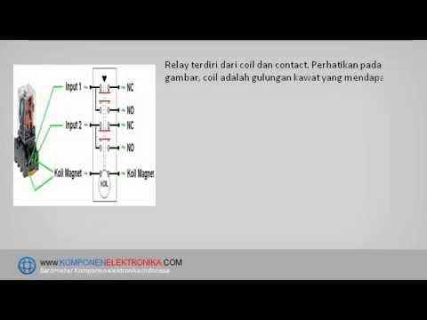Mengenal Fungsi dan Jenis jenis Relay - YouTube