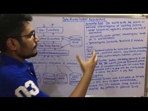 Data Mining & Business Intelligence | Tutorial #2 | Architecture Of Data Mining System