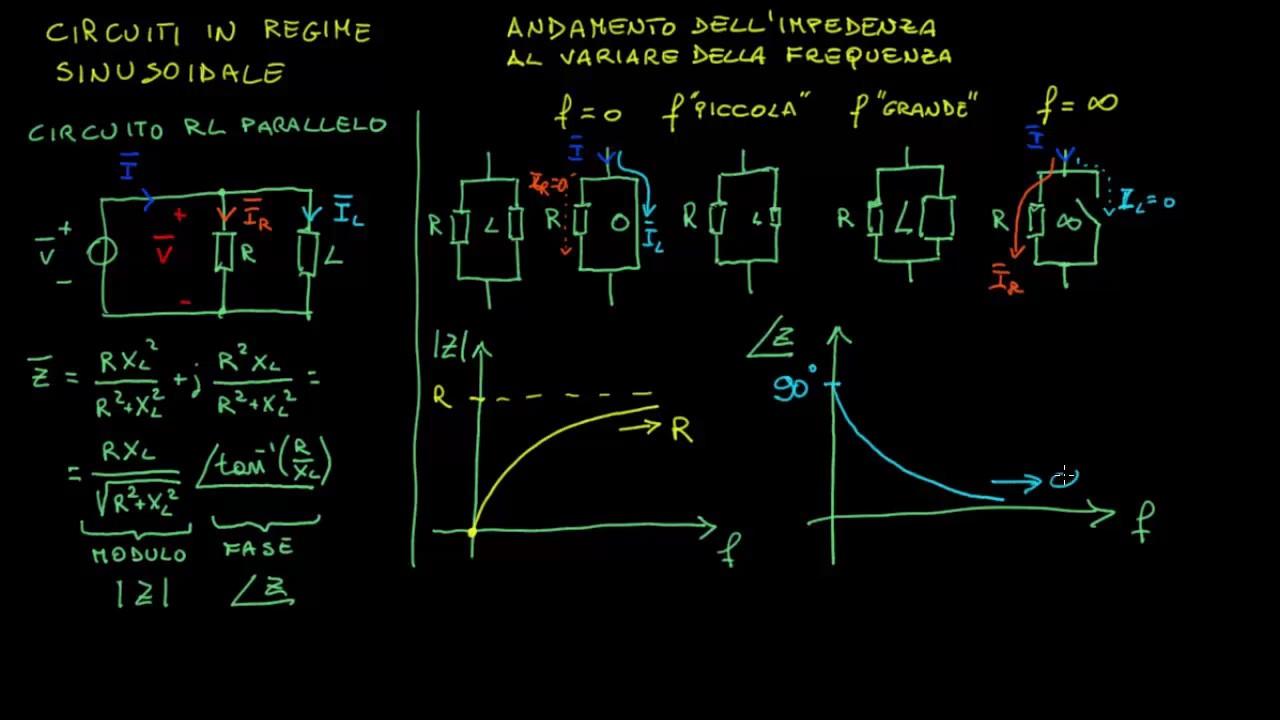 Circuito Rl : Solved ejercicio circuito rl datos r ohm l