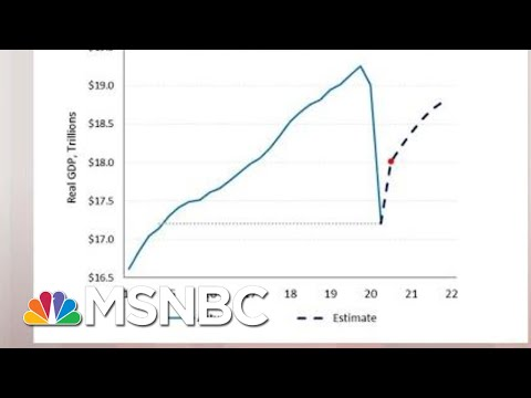 Unemployment On The Rise, Economy In Reverse | Morning Joe | MSNBC