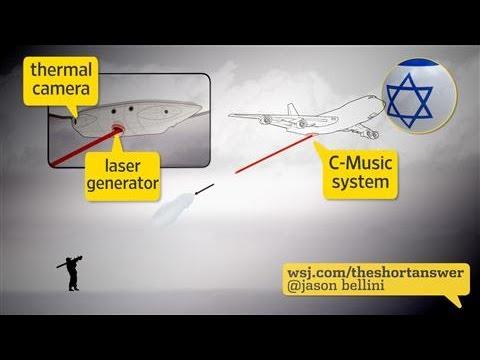 Israel Using Antimissile Laser Technology on Planes