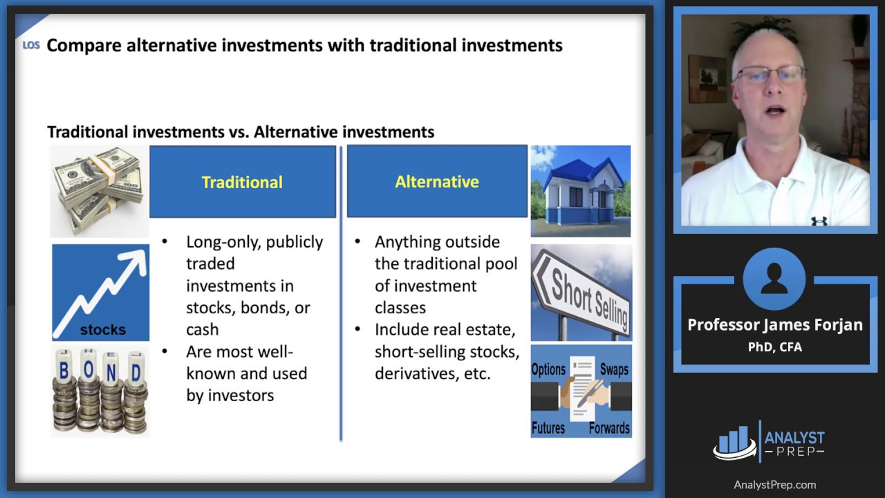 Introduction to alternative investments cfan chinese investment in argentina what are the months