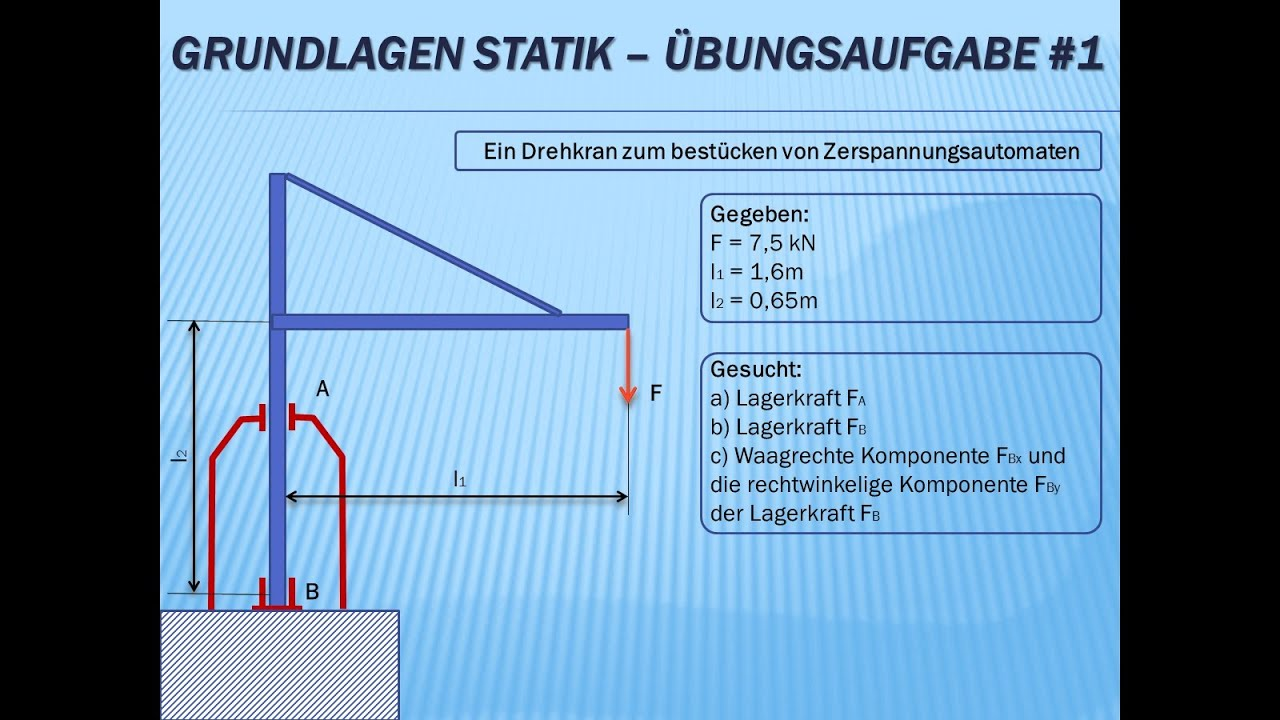 Technische mechanik grundlagen statik bungsaufgabe nr 1 for Statik mechanik