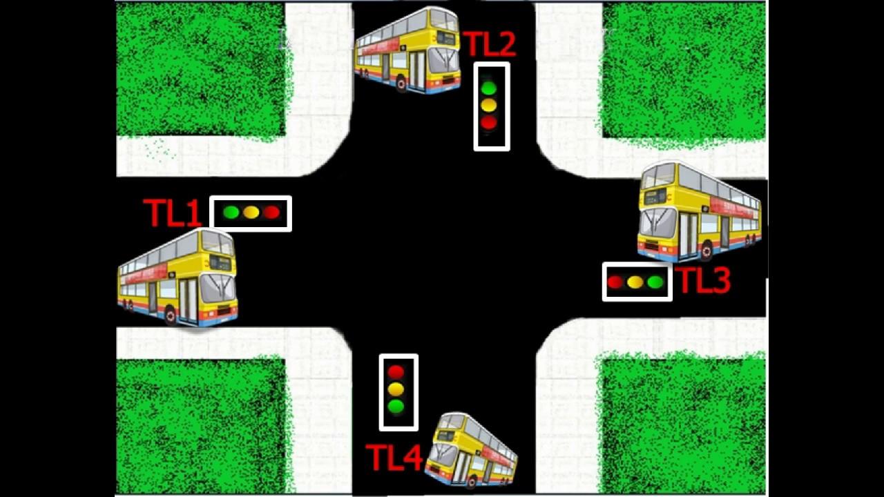Intelligent Traffic Light Controller For Ambulance Part 1