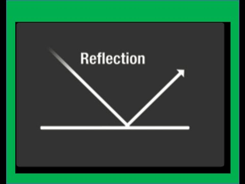 What is reflection of light -Science for Kids - YouTube
