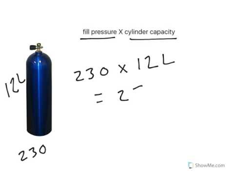Calculating Gas Volume in a SCUBA cylinder