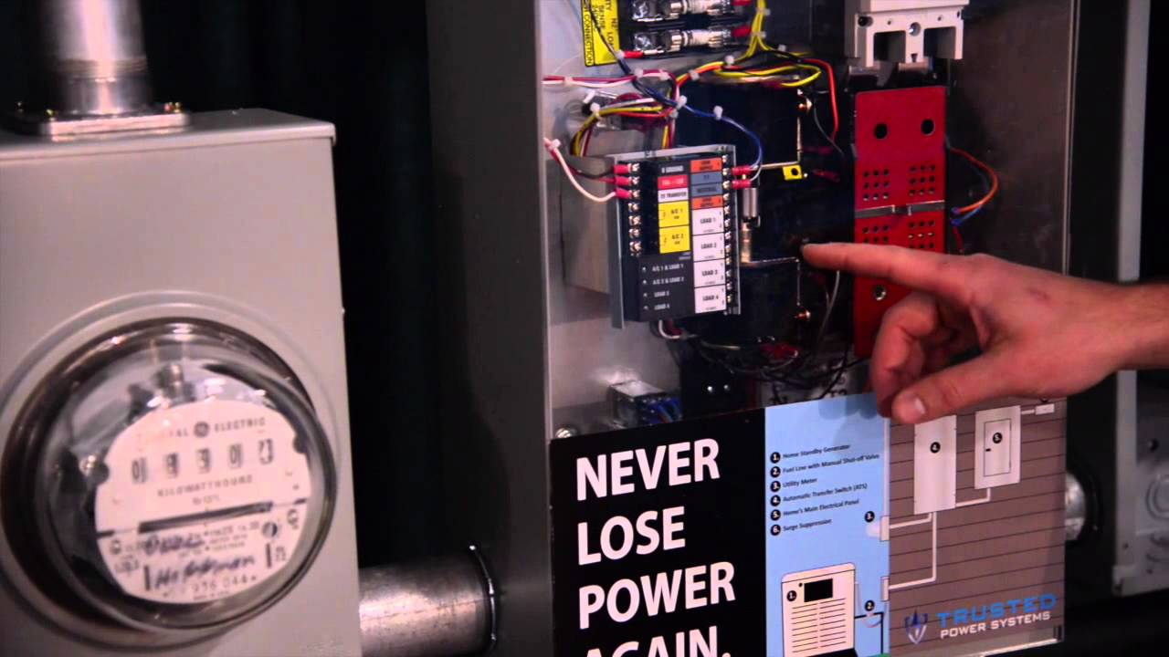generac whole house automatic transfer switch demonstration [ 1280 x 720 Pixel ]