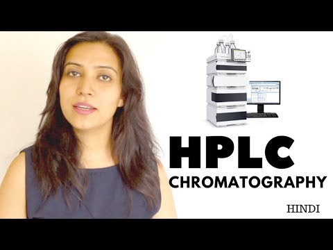 HPLC Chromatography Basics