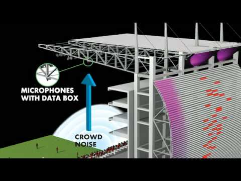 Estadio Nacional Lima Perú - iluminación Inteligente