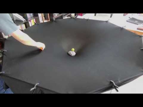 New Gravity Table 04 -- Curved Space Orbits