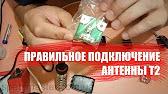 Всеволновая телевизионная антенна L025.12 - YouTube