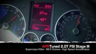 APR Stage III - Supercopa Killer - GTI Racecar build