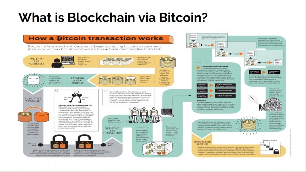 bandă hash bitcoin